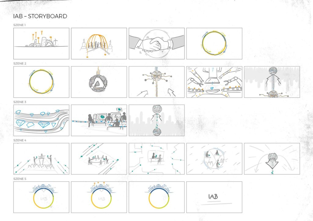 Scribbles IAB Storyboard