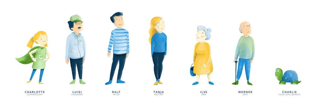 Charlotte Character Auswahl in einer Reihe