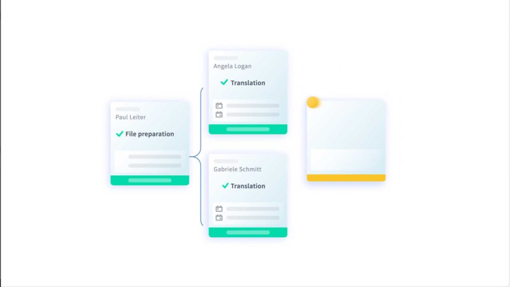 Plunet Screenshot Workflow