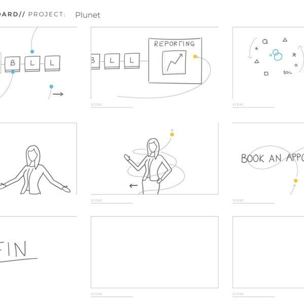Plunet Präsentationsfilm Statement Storyboard Bild 1